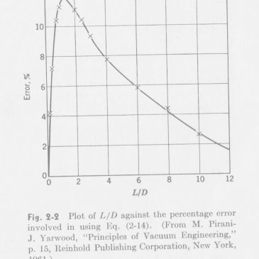 High Vacuum System Example Design Walkthrough – 03.3