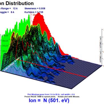 Nitrogen in Stainless Steel - Diffuse Plasma, 1-500ev Log - 3D ION RANGES