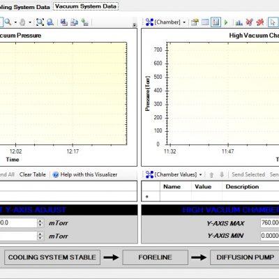 Control System Vacuum System Data Screen