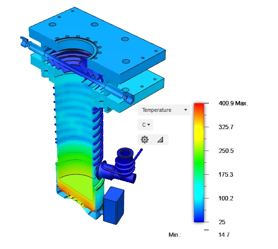 Full Model Thermal Analysis Overview - Cross Sectional View