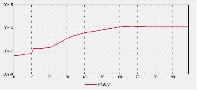 Small Scale Multipurpose High Vacuum System V5 Final - Baked Pumped 24hr Pressure Plot Log