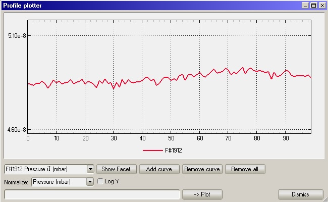 Micro Propulsion Test Chamber - Baked Pumped 24hr Pressure Profile Plot