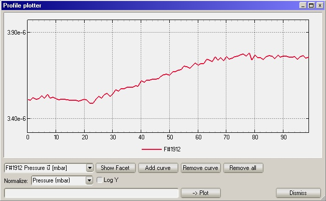 Micro Propulsion Test Chamber - Unbaked Pumped 1hr Pressure Profile Plot