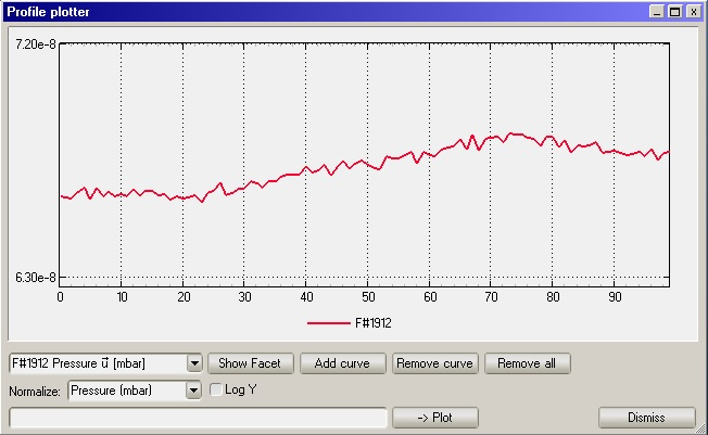 Micro Propulsion Test Chamber - Unbaked Pumped 24hr Pressure Profile Plot