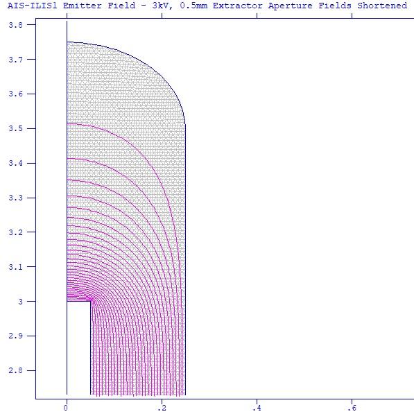 AIS-ILIS1 Emitter Field Lines - 3kv, 0,5mm Extractor Aperture Fields 2
