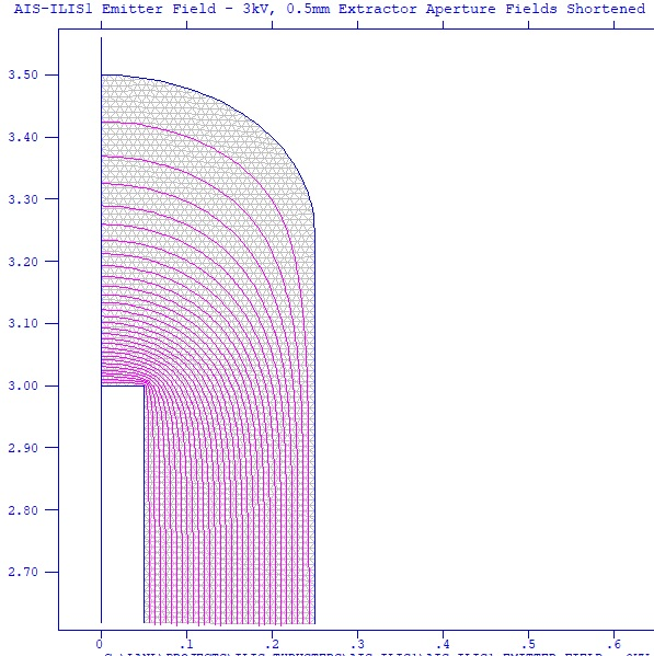 AIS-ILIS1 Emitter Field Lines - 3kv, 0,5mm Extractor Aperture Fields 3