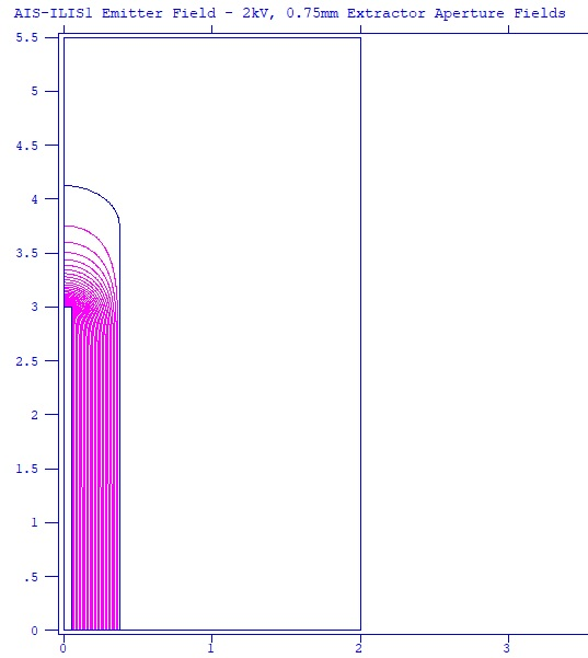 AIS-ILIS1 Emitter Field Lines - 2kv, 0,75mm Extractor Aperture Fields