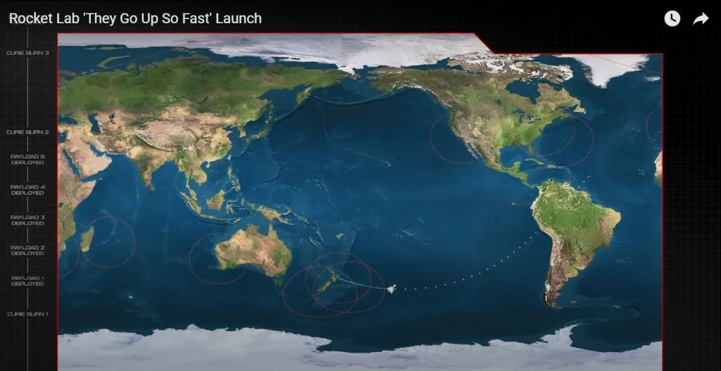 Rocket Lab Electron ORBITAL Map